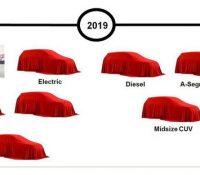 Hyundai tổng tấn công phân khúc SUV – crossover